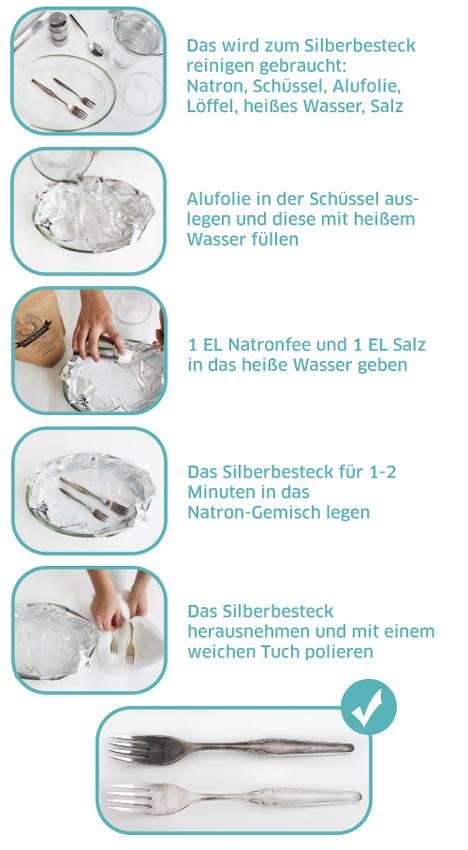Silberbesteck Reinigen